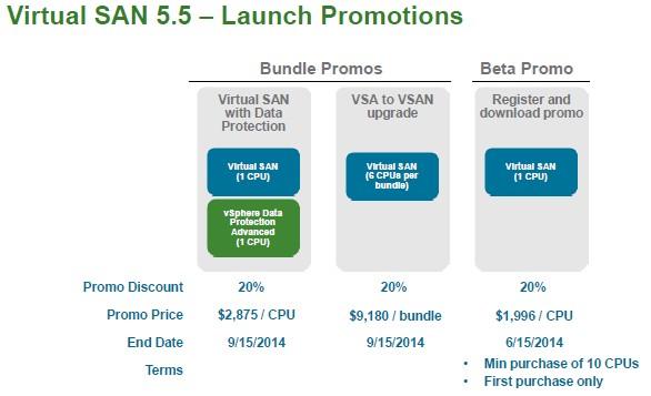 vmware-vsan-promotions