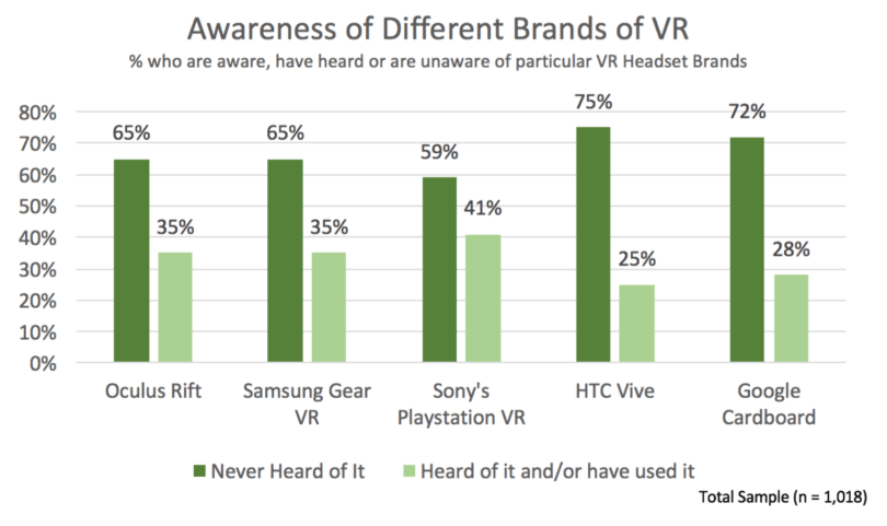 greenlight-vr-virtual-reality-report-uk-brands