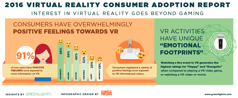 consumer-vr-infographic1