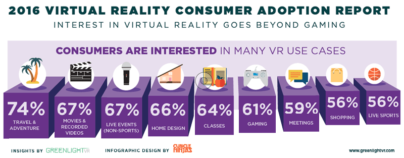 consumer-vr-infographic2