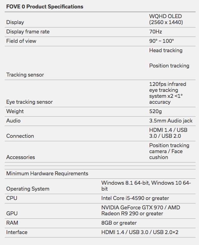 fove-0-specs-vr-headset