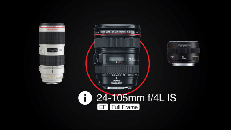 canon-lens-vr