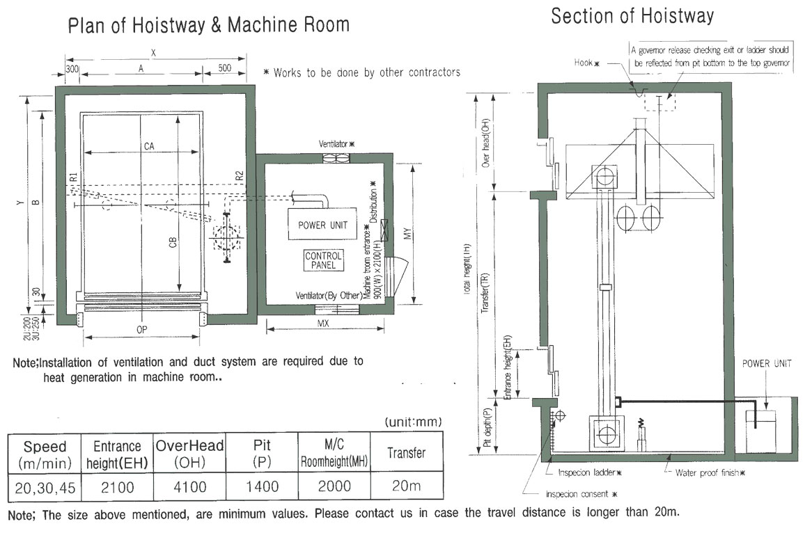 hospital elevators, hospital Lifts, hospital elevators