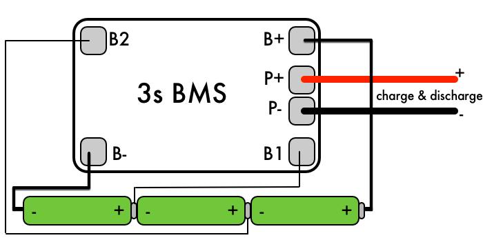7s bms wiring diagram spotlight nissan patrol 3s battery management system (bms) – vruzend diy kit