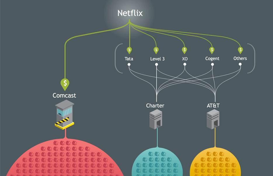 NetflixComcastInterconnectIllustration