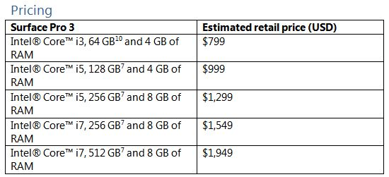 SurfacePro3Pricing