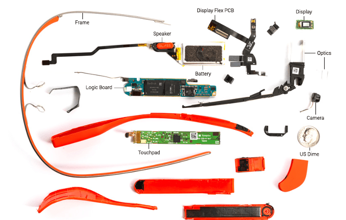 Inside Google Glass