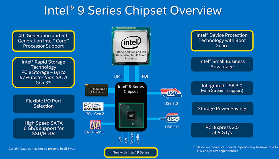 Intel 9 Series Chipset