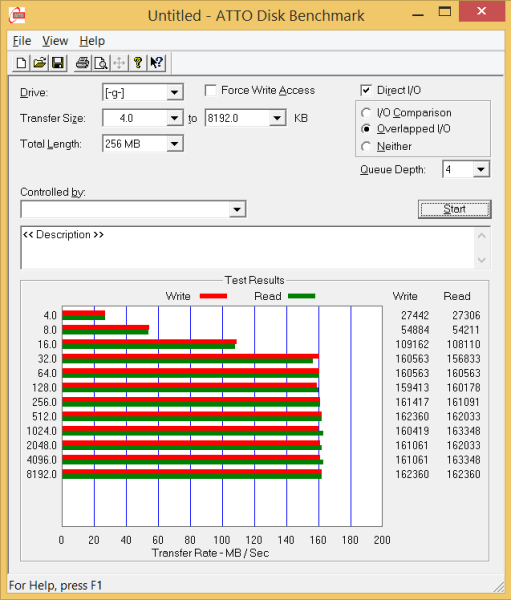 ATTO Disk Benchmark D3 Station