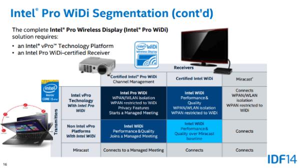 WiDi-Pro-Segments