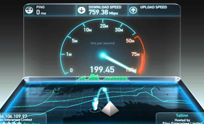 Ziff Davis Acquires Ookla, Makers of Popular Speedtest net