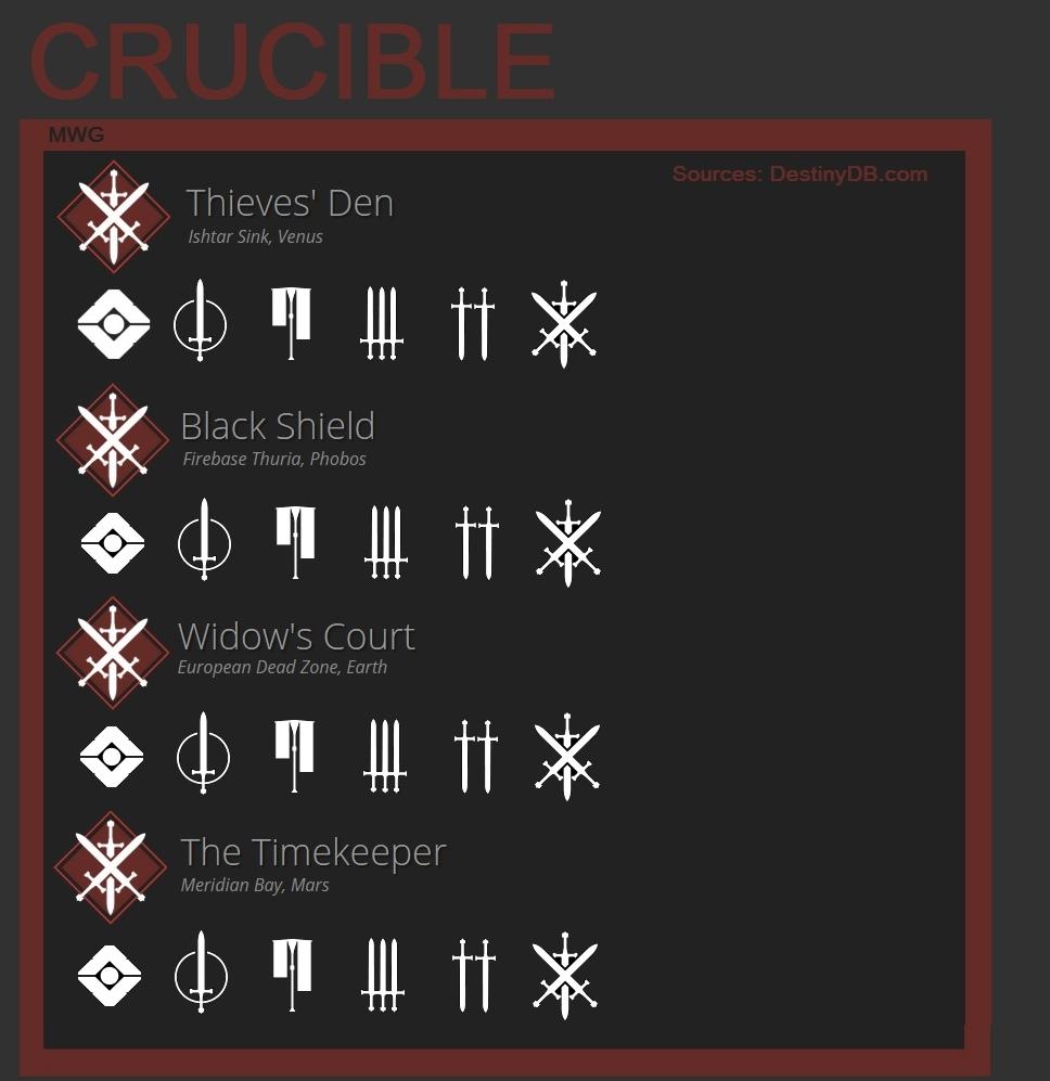 Destiny HoW Leak Crucible Maps