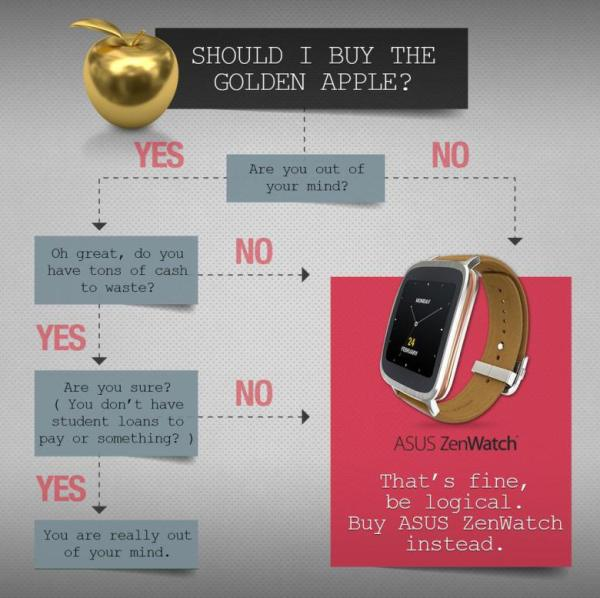 Golden Apple (Watch) is not the solution. We (our ZenWatch) is.