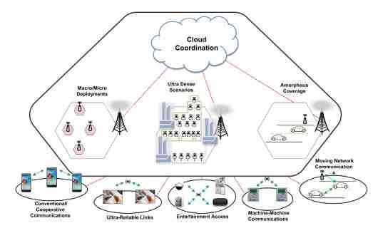 zte-cloud-figure (1)