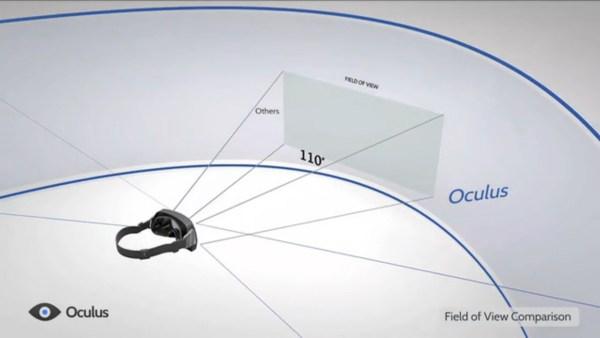 Oculus Rift FoV