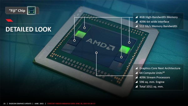 OVerview of AMD Fiji GPU. As you can see, everything is revolving around the number 4096.