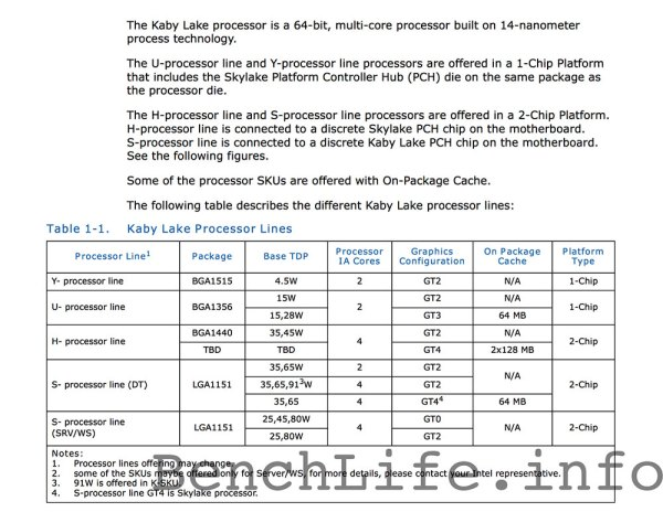 Leaked PDF document discloses details over Kaby Lake, a 14nm APU from Intel that should serve as a stop gap between 14nm and 10nm processes. Credit: BencLife.info