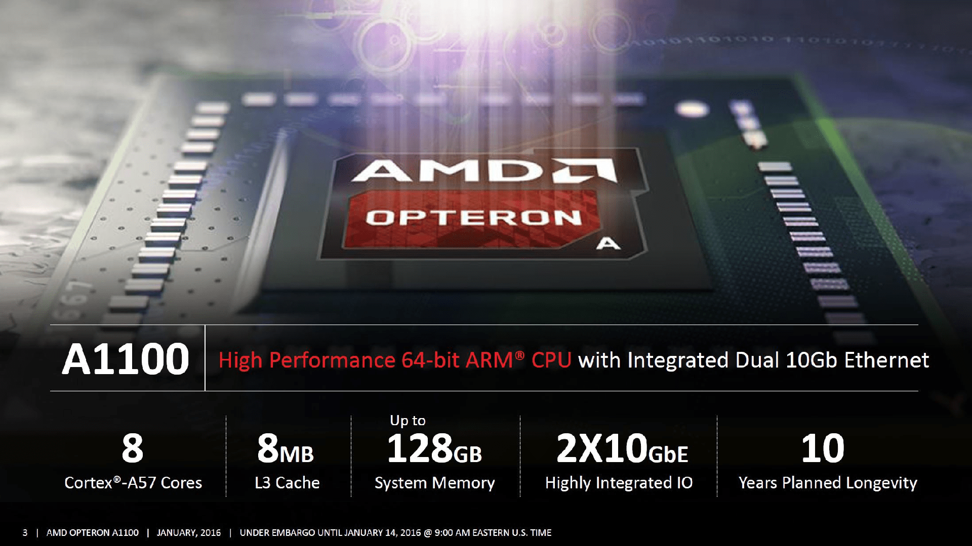 AMD Opteron A1100 processor overview.