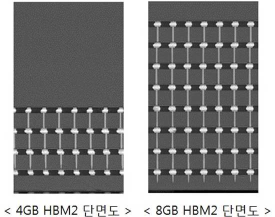Samsung HBM vs. HBM2 - 4Gbit on the left, 8Gbit on the right.