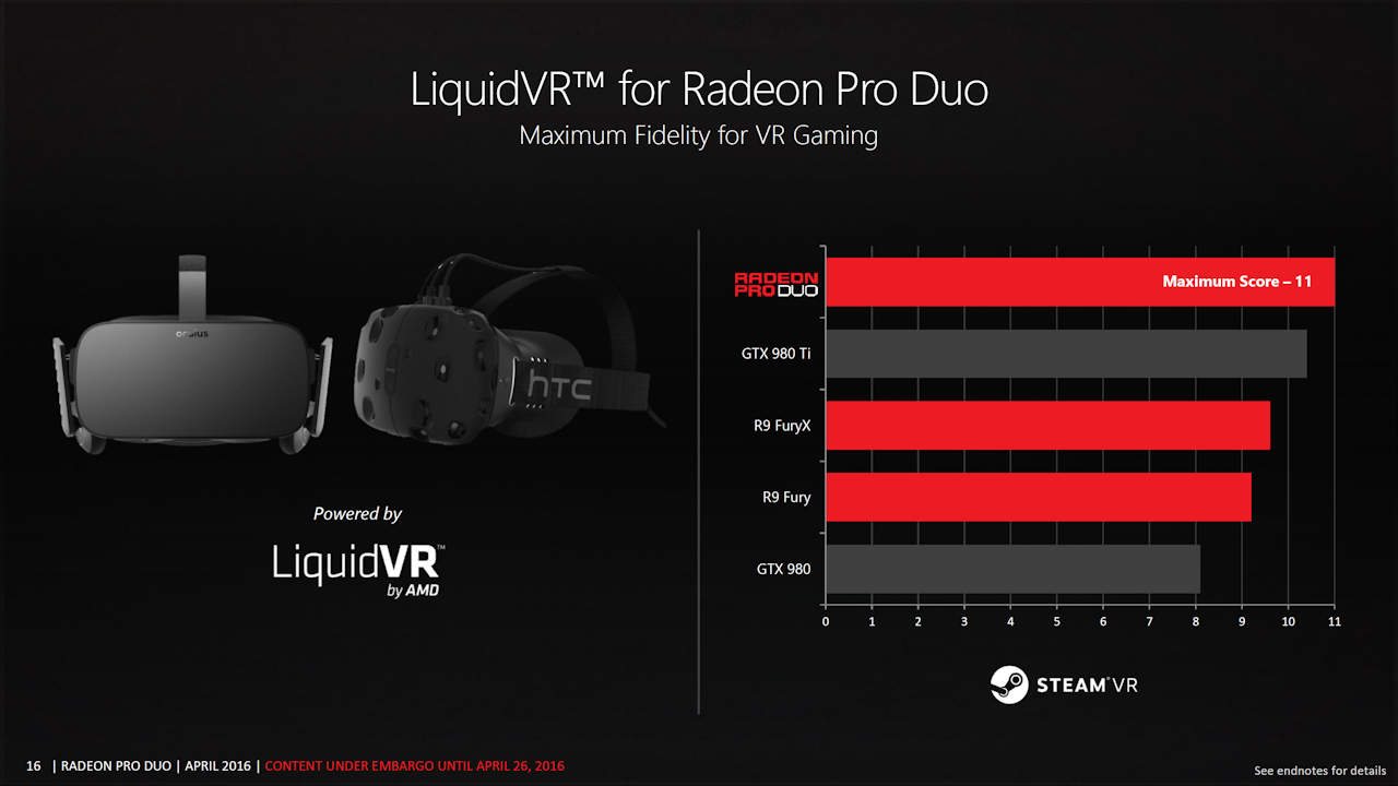 AMD Radeon Pro Duo in SteamVR