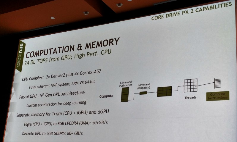 Nvidia DRIVE PX2 Computation and Memory