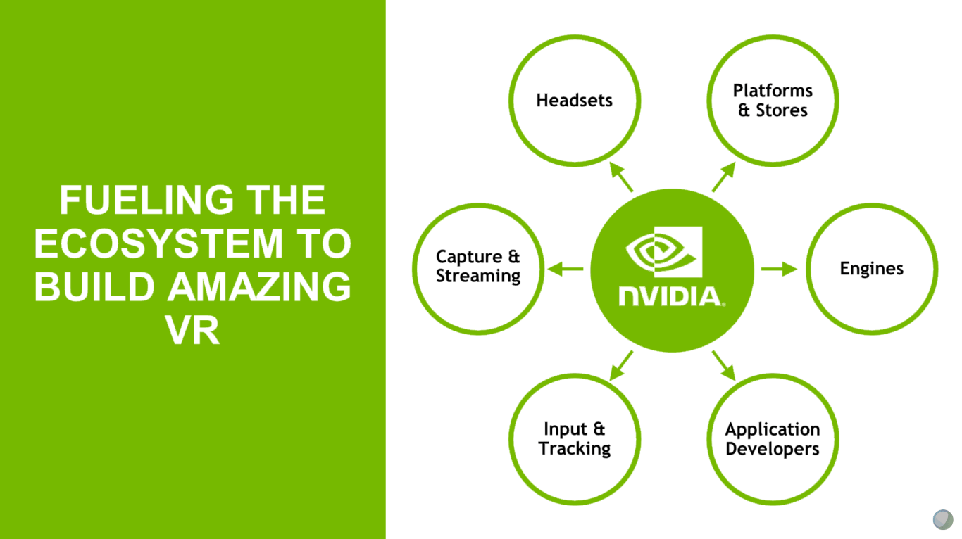 Nvidia's Ecosystem for VR Ready Professional