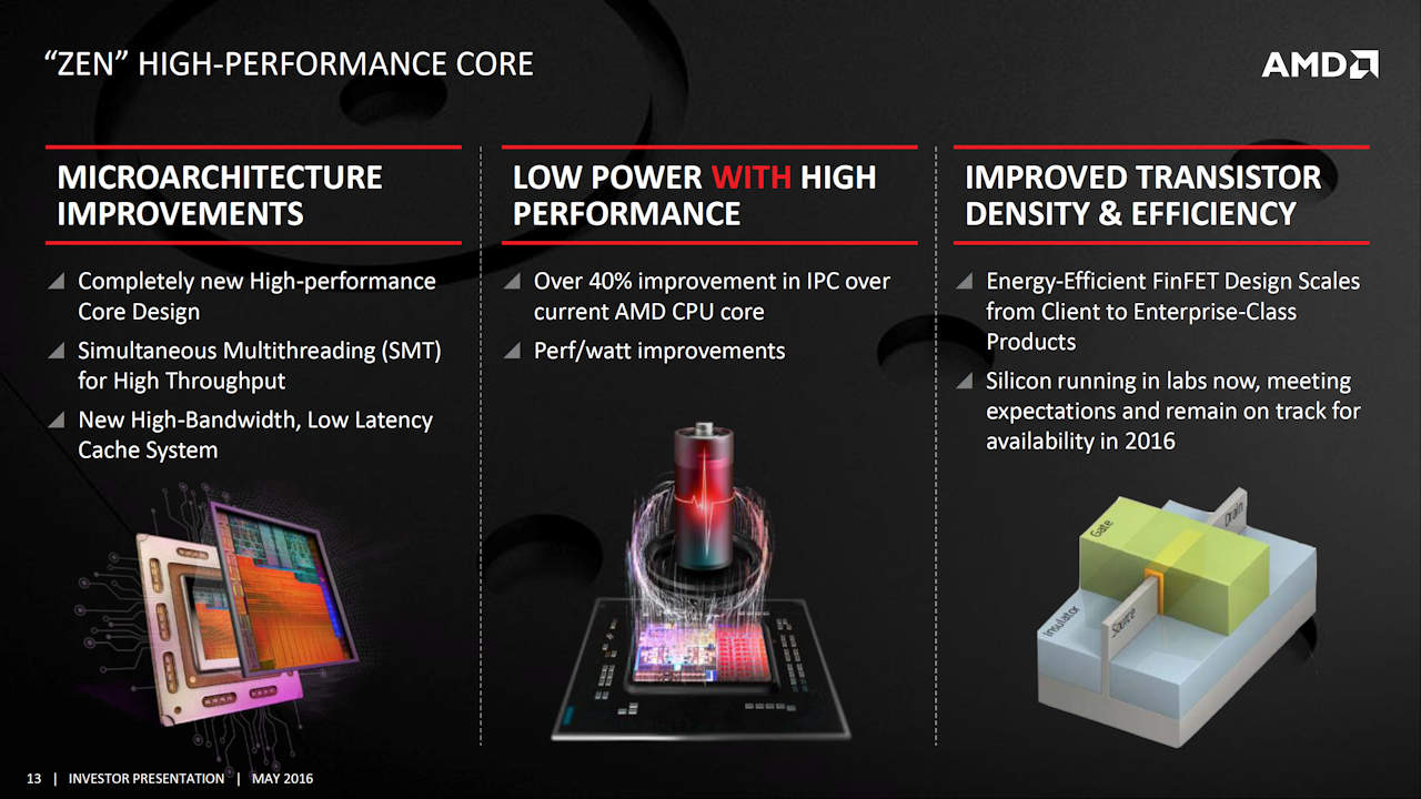 Estimated Performance for the ZEN x86 Core