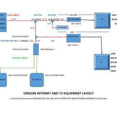 Mobile Home Light Switch Wiring Diagram 1990 Ford F250 Red Moca On Ont And No Internet Verizon Fios Community
