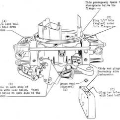 Holley 600 Cfm Carb Diagram 7 Pin Flat Trailer Plug Wiring Carburetor Vacuum Pictures To On Pinterest - Pinsdaddy