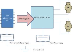 Controlling DC Motors using AVR Microcontrollers | Vishnu