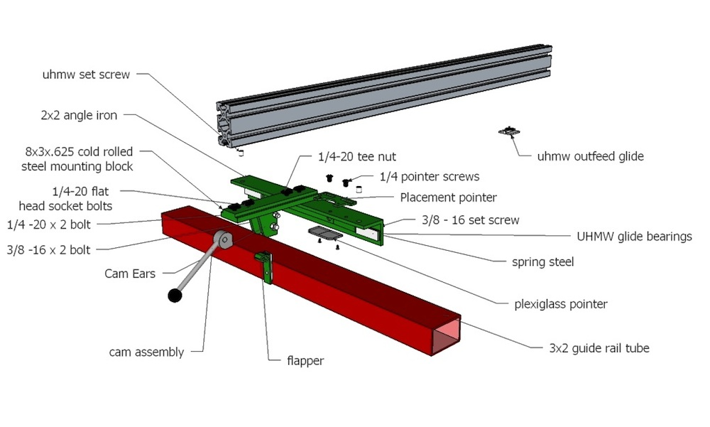 Universal Table Saw Fence System