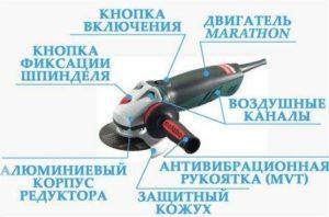 Устройство болгарки-2
