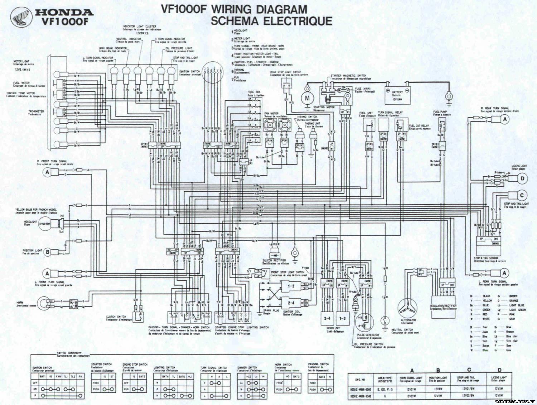hight resolution of 98 cbr900rr wiring diagram beautiful cbr 900 wiring diagram pictures inspiration simple rh