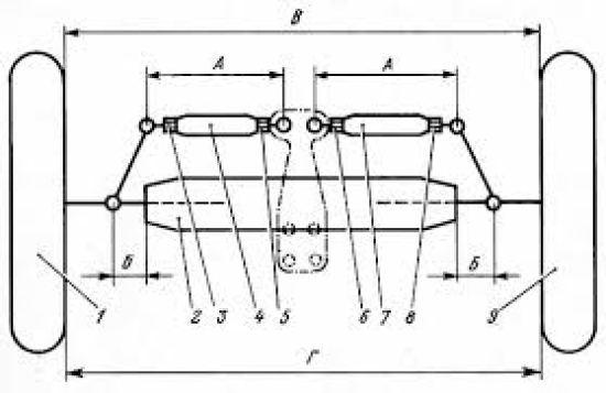 схема регулировки схождения колёс МТЗ