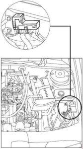 Схемы блоков предохранителей и реле пежо 405 с описанием