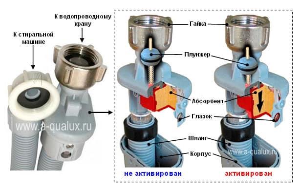 схема аквастопа