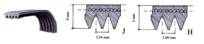 схема шага ребрения