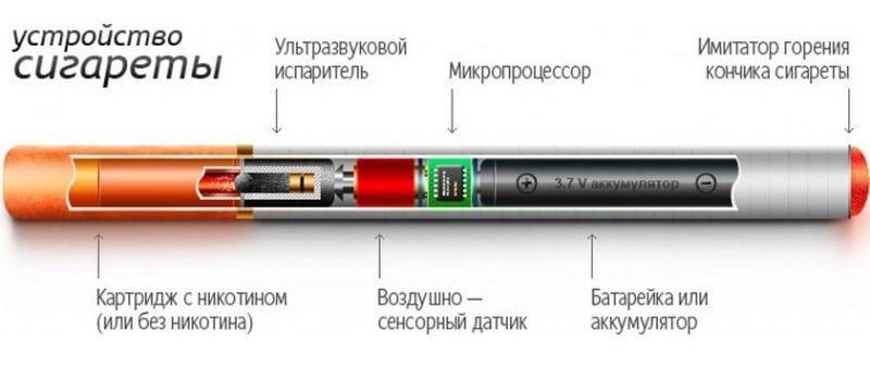 Одноразовая электронная сигарета pons как заправить купить силиконовый чехол на пачку сигарет
