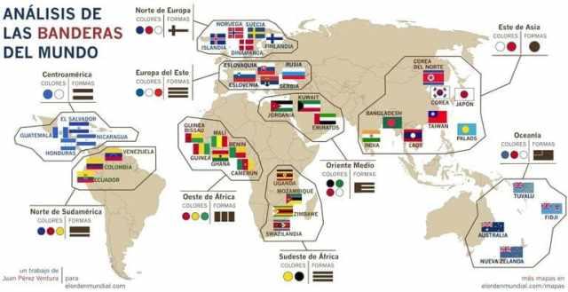 Общие черты флагов разных стран