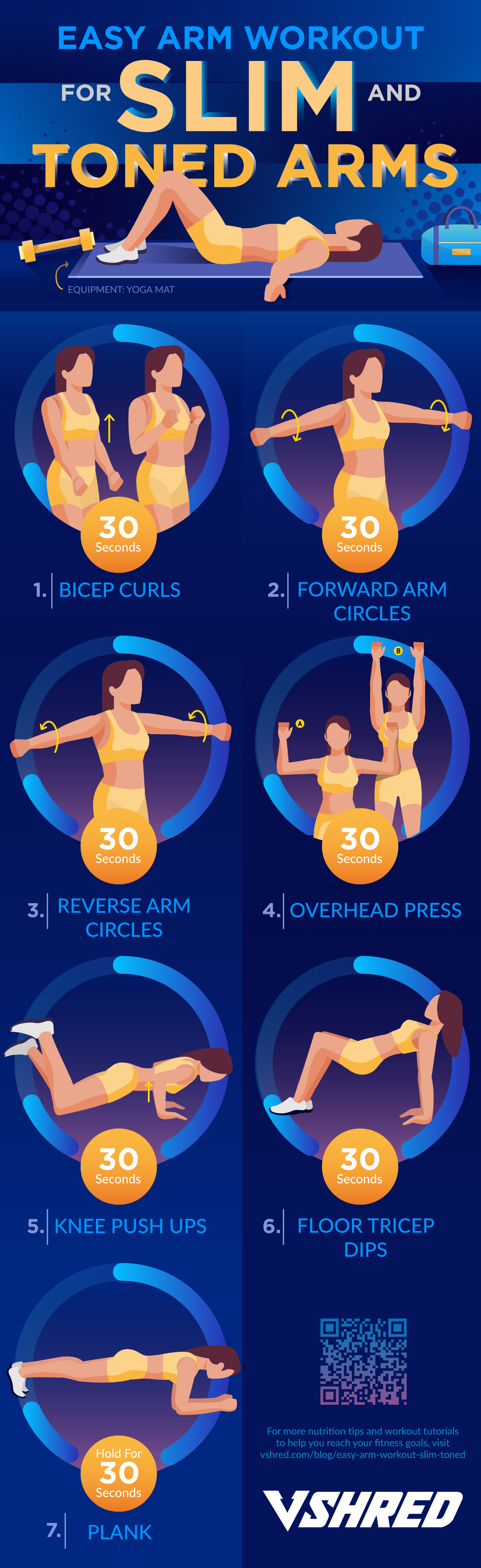 infographic | Easy Arm Workouts For Slim And Toned Arms | arm toning workouts