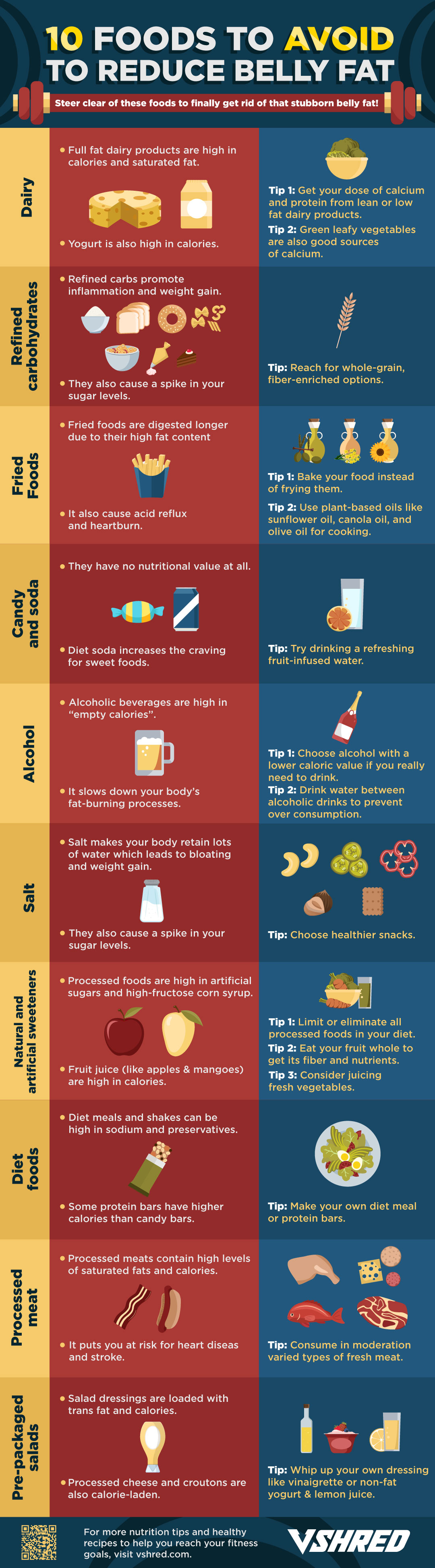 infographic | Foods to Avoid for a Flat Stomach