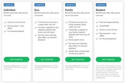 Spotify Premium Crack 8.6.98 & Serial Full Download Version 2021