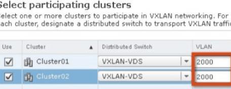 vxLAN 4