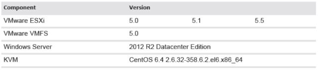 Service de données-image1