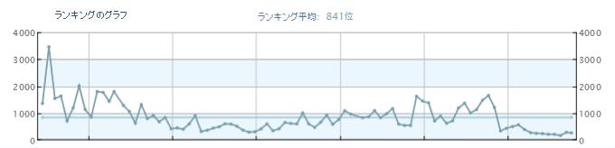 スクリーンショット 2015-11-11 18.45.33