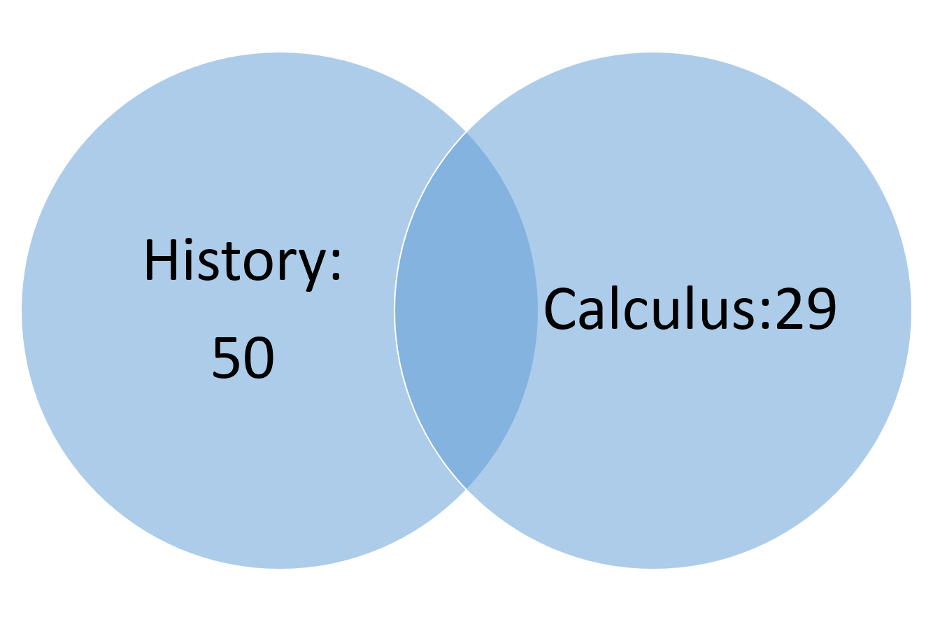 questions on venn diagrams with solutions appradio 2 wiring diagram sat math