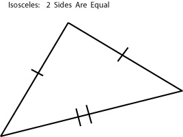 How to find an angle in an acute / obtuse isosceles