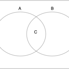 How To Find The Intersection In A Venn Diagram Wiring Key Of Act Math Example Question 4