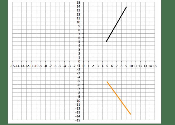 Lines and Line Segments: CCSS.Math.Content.8.G.A.1a