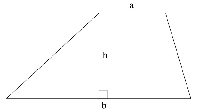How to find the area of a trapezoid - ACT Math